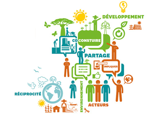 Outils participatifs et action internationale